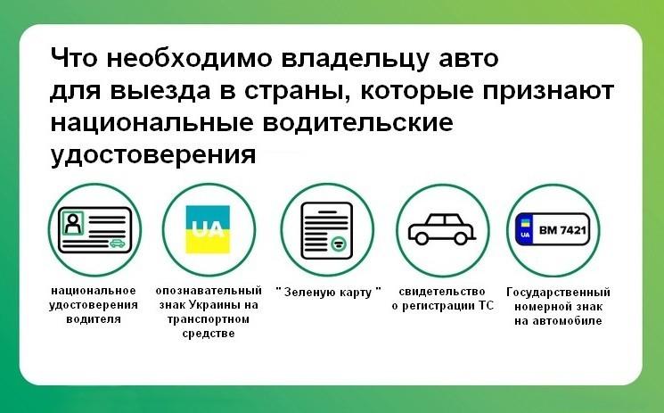 Документы, которые необходимы владельцу автомобиля при выезде за границу