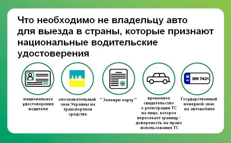Документы, которые необходимы не владельцу автомобиля при выезде за границу