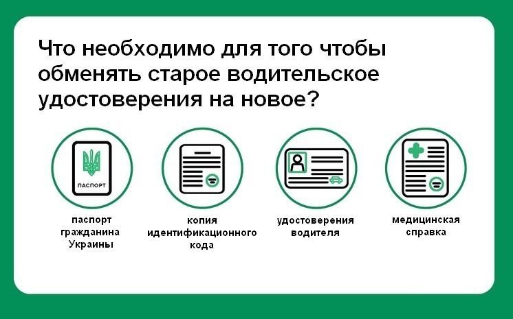 Документы, которые необходимо для переоформления водительского удостоверения