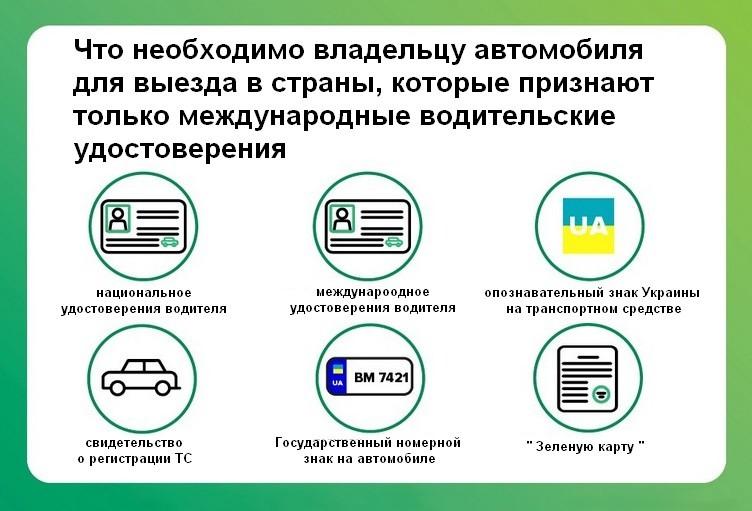 Документы на собственный автомобиль для выезда в страну, которая признает только международное водительское удостоверение